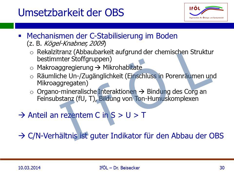 Umsetzbarkeit der OBS  Mechanismen der C-Stabilisierung im Boden (z. B. Kögel-Knabner, 2009) o Rekalzitranz (Abbaubarkeit aufgrund der chemischen Str
