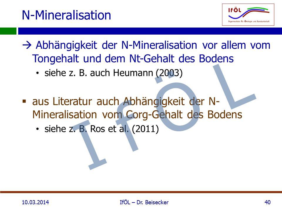 N-Mineralisation  Abhängigkeit der N-Mineralisation vor allem vom Tongehalt und dem Nt-Gehalt des Bodens siehe z. B. auch Heumann (2003)  aus Litera