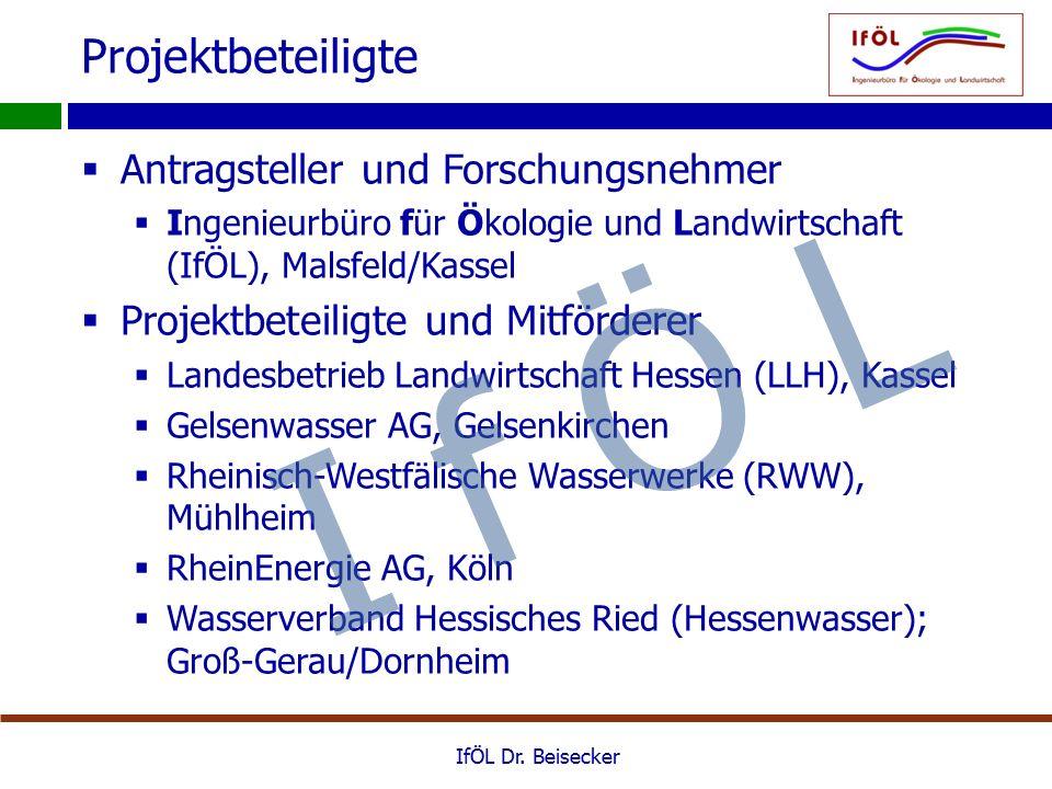 Projektbeteiligte  Antragsteller und Forschungsnehmer  Ingenieurbüro für Ökologie und Landwirtschaft (IfÖL), Malsfeld/Kassel  Projektbeteiligte und Mitförderer  Landesbetrieb Landwirtschaft Hessen (LLH), Kassel  Gelsenwasser AG, Gelsenkirchen  Rheinisch-Westfälische Wasserwerke (RWW), Mühlheim  RheinEnergie AG, Köln  Wasserverband Hessisches Ried (Hessenwasser); Groß-Gerau/Dornheim IfÖL Dr.