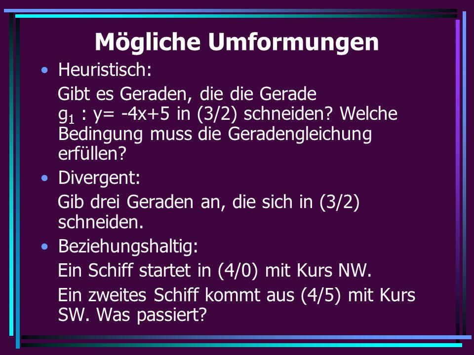 Mögliche Umformungen Heuristisch: Gibt es Geraden, die die Gerade g 1 : y= -4x+5 in (3/2) schneiden.