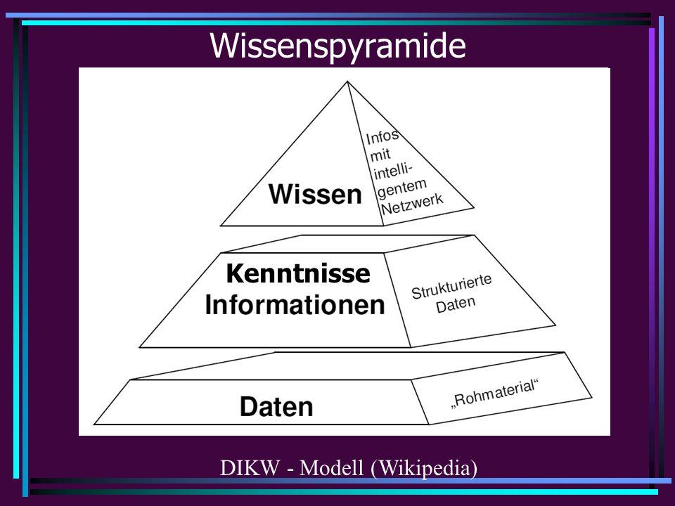 Wissenspyramide DIKW - Modell (Wikipedia) Kenntnisse