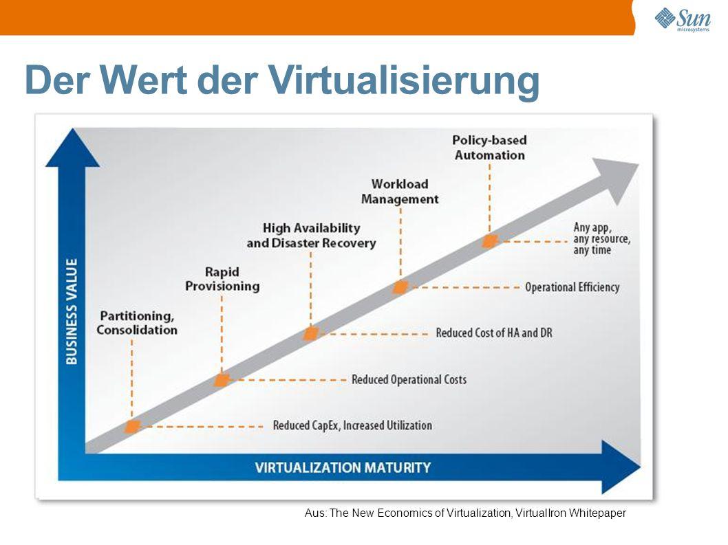 Der Wert der Virtualisierung Kühl & Klein = Echte Kostenersparnis.