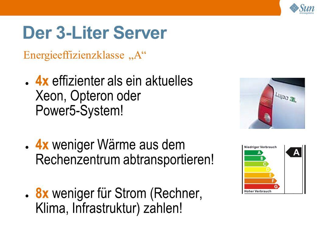 ● 4x effizienter als ein aktuelles Xeon, Opteron oder Power5-System.