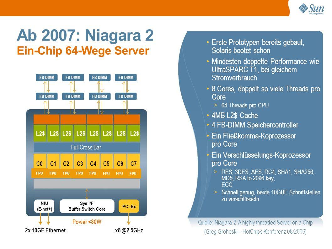 Ab 2007: Niagara 2 Ein-Chip 64-Wege Server Erste Prototypen bereits gebaut, Solaris bootet schon Mindesten doppelte Performance wie UltraSPARC T1, bei gleichem Stromverbrauch 8 Cores, doppelt so viele Threads pro Core > 64 Threads pro CPU 4MB L2$ Cache 4 FB-DIMM Speichercontroller Ein Fließkomma-Koprozessor pro Core Ein Verschlüsselungs-Koprozessor pro Core > DES, 3DES, AES, RC4, SHA1, SHA256, MD5, RSA to 2096 key, ECC > Schnell genug, beide 10GBE Schnittstellen zu verschlüsseln x8 @2.5GHz Full Cross Bar C0 C1 C2 C3 C4 C5 C6 C7 FPU L2$ FB DIMM PCI-Ex NIU (E-net+) Sys I/F Buffer Switch Core 2x 10GE Ethernet Power <80W Quelle: Niagara-2: A highly threaded Server on a Chip (Greg Grohoski – HotChips Konferenz 08/2006)