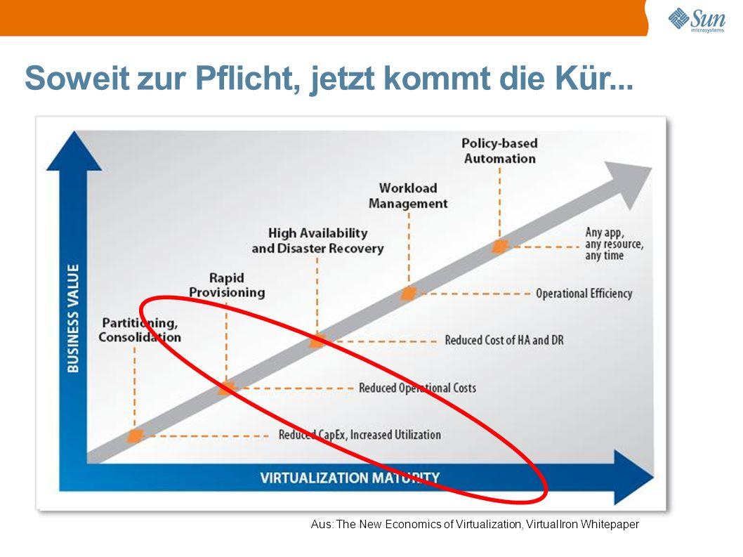 Soweit zur Pflicht, jetzt kommt die Kür... Kühl & Klein = Echte Kostenersparnis.