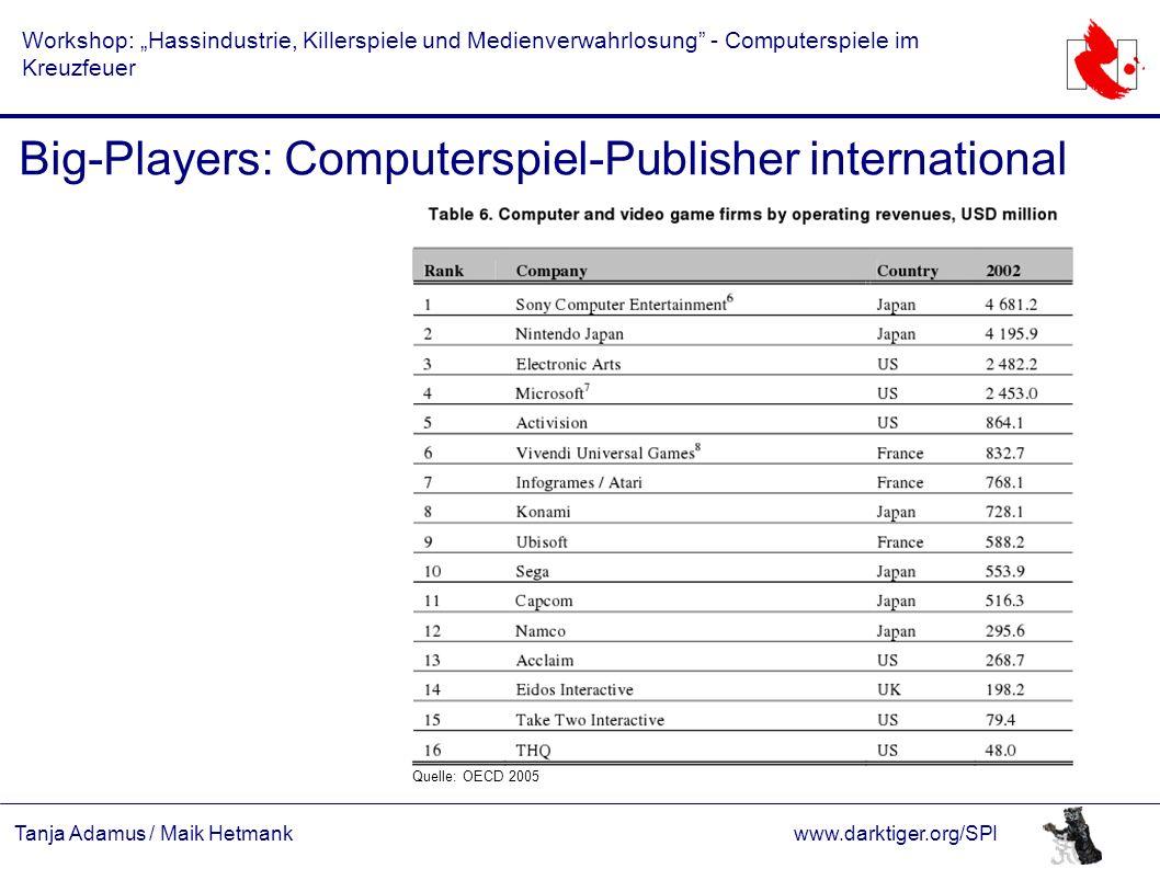 """Tanja Adamus / Maik Hetmankwww.darktiger.org/SPI Workshop: """"Hassindustrie, Killerspiele und Medienverwahrlosung - Computerspiele im Kreuzfeuer Deutschland auf Platz 2 Entwicklerstudios in Europa Quelle: OECD 2005"""