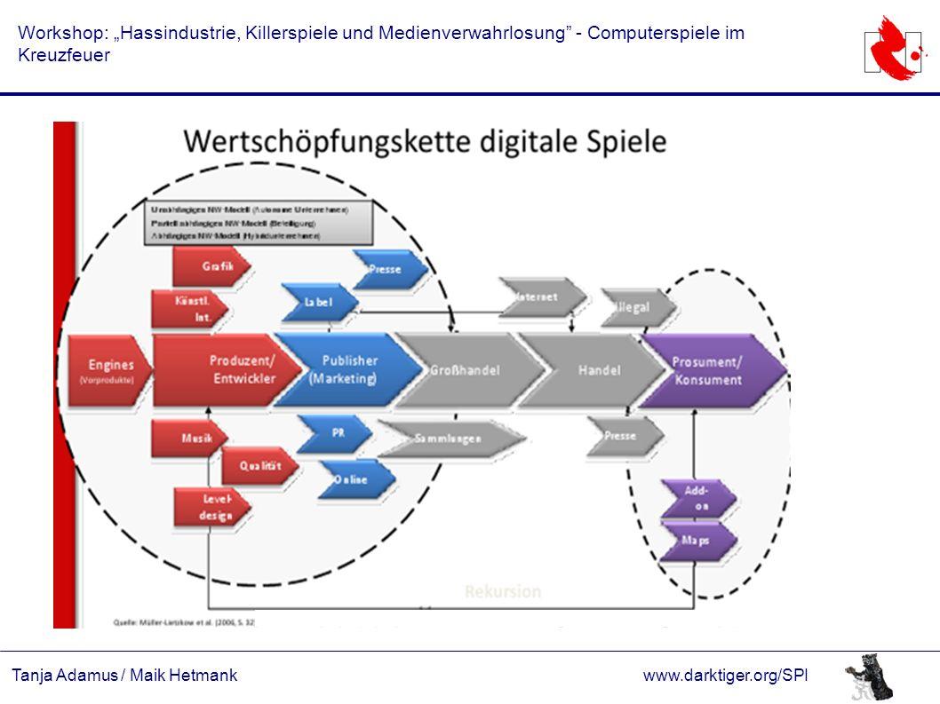 """Tanja Adamus / Maik Hetmankwww.darktiger.org/SPI Workshop: """"Hassindustrie, Killerspiele und Medienverwahrlosung - Computerspiele im Kreuzfeuer"""