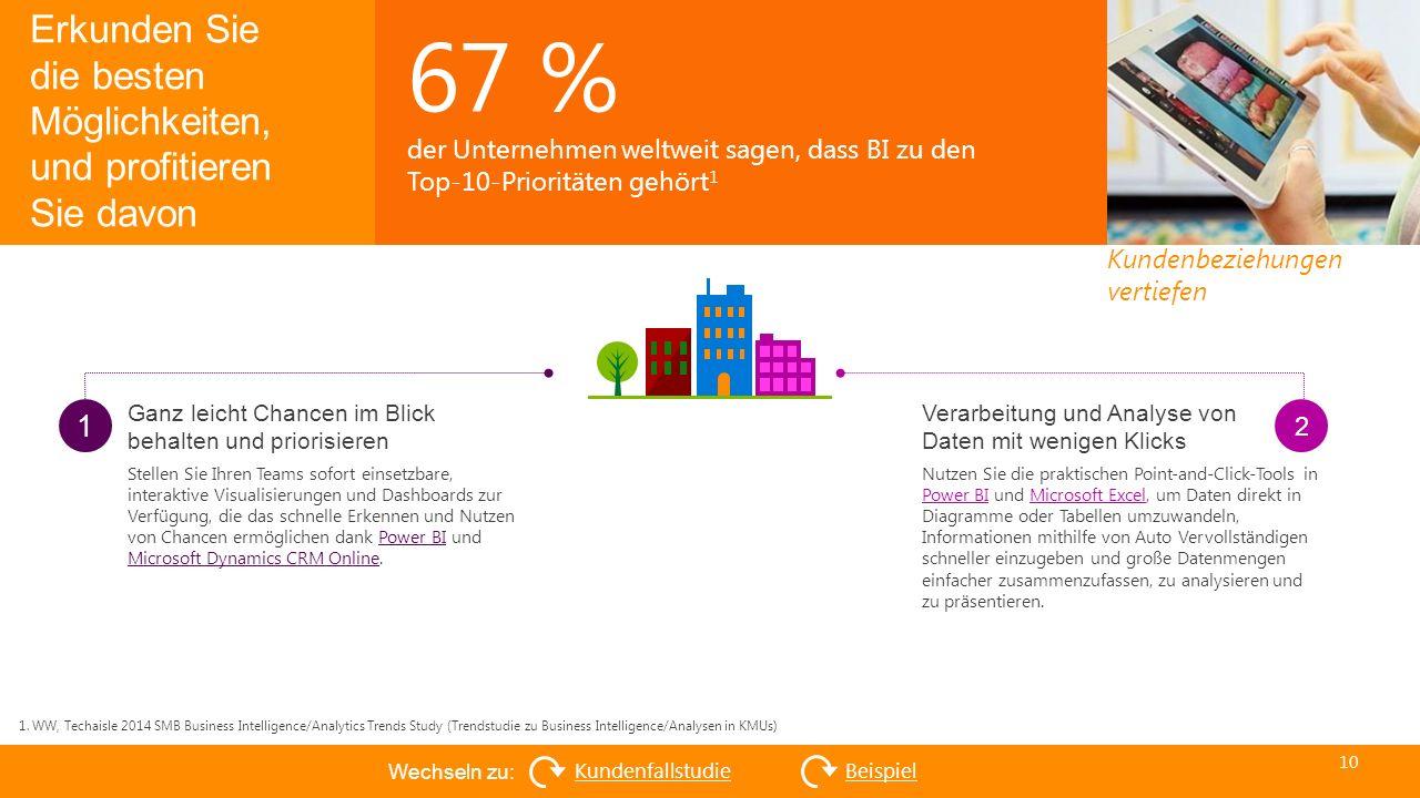 67 % der Unternehmen weltweit sagen, dass BI zu den Top-10-Prioritäten gehört 1 Kundenbeziehungen vertiefen 1.