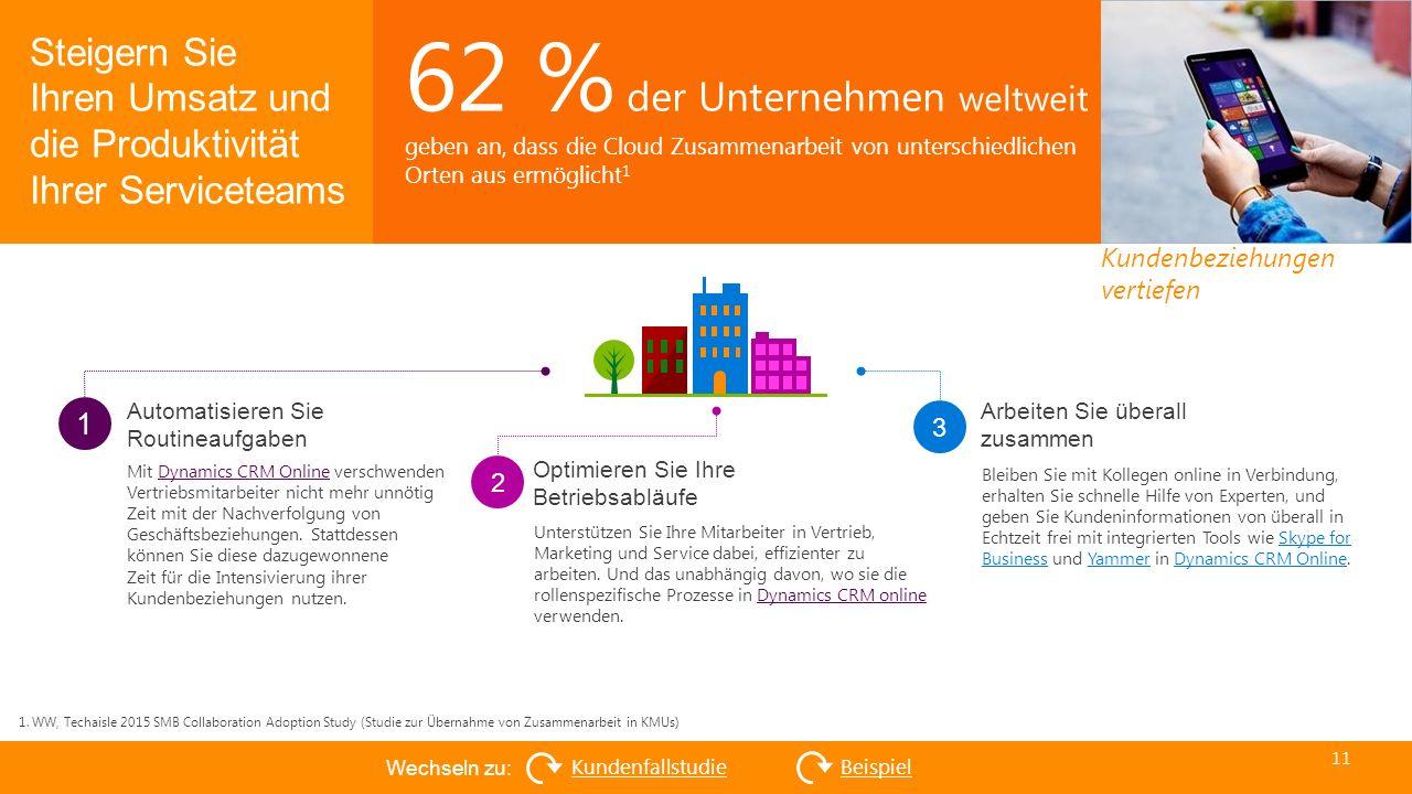 62 % der Unternehmen weltweit geben an, dass die Cloud Zusammenarbeit von unterschiedlichen Orten aus ermöglicht 1 Kundenbeziehungen vertiefen 1.
