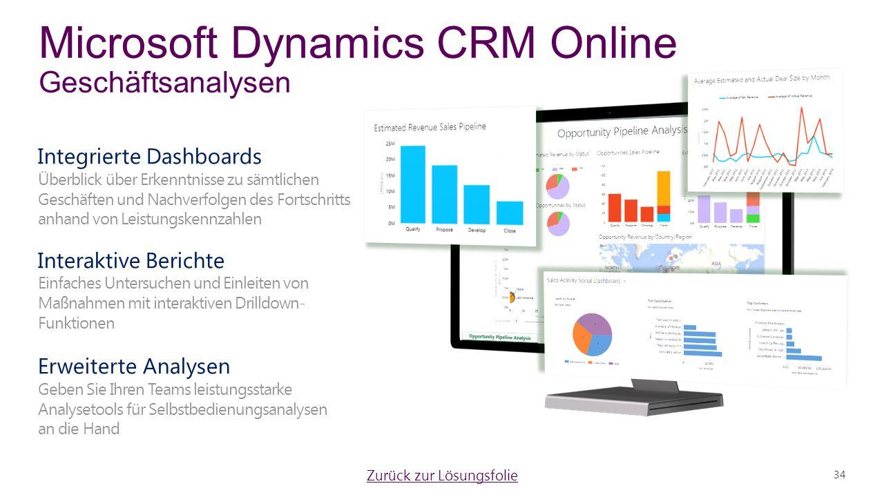 Microsoft Dynamics CRM Online Geschäftsanalysen Zurück zur Lösungsfolie 34
