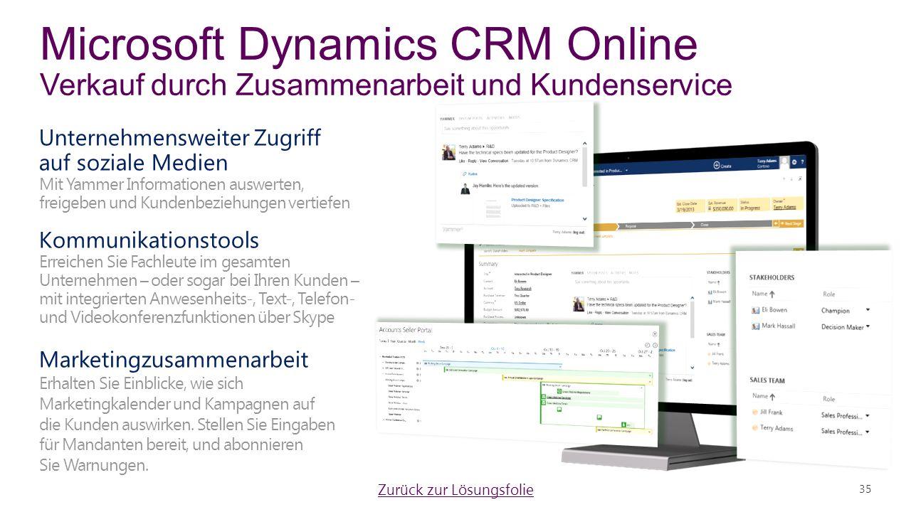 Microsoft Dynamics CRM Online Verkauf durch Zusammenarbeit und Kundenservice 35 Zurück zur Lösungsfolie