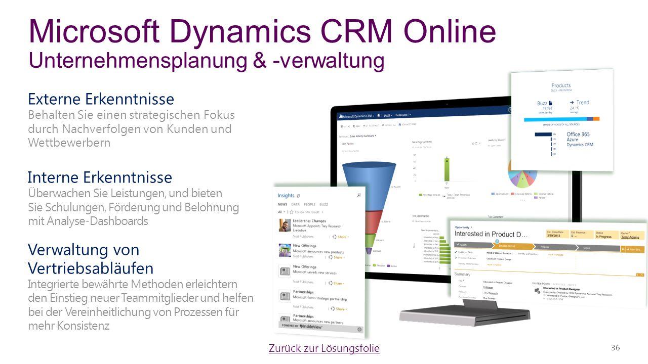 Microsoft Dynamics CRM Online Unternehmensplanung & -verwaltung 36 Zurück zur Lösungsfolie