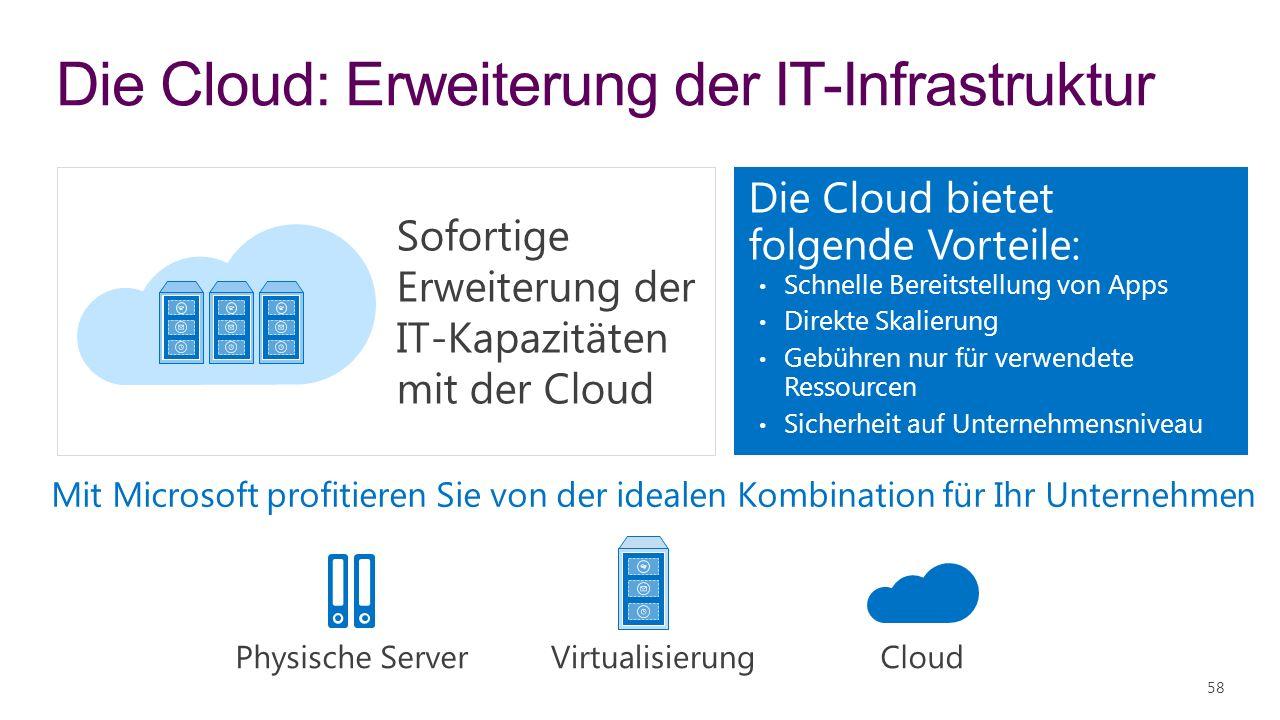 Die Cloud: Erweiterung der IT-Infrastruktur 58 Mit Microsoft profitieren Sie von der idealen Kombination für Ihr Unternehmen Physische Server CloudVirtualisierung