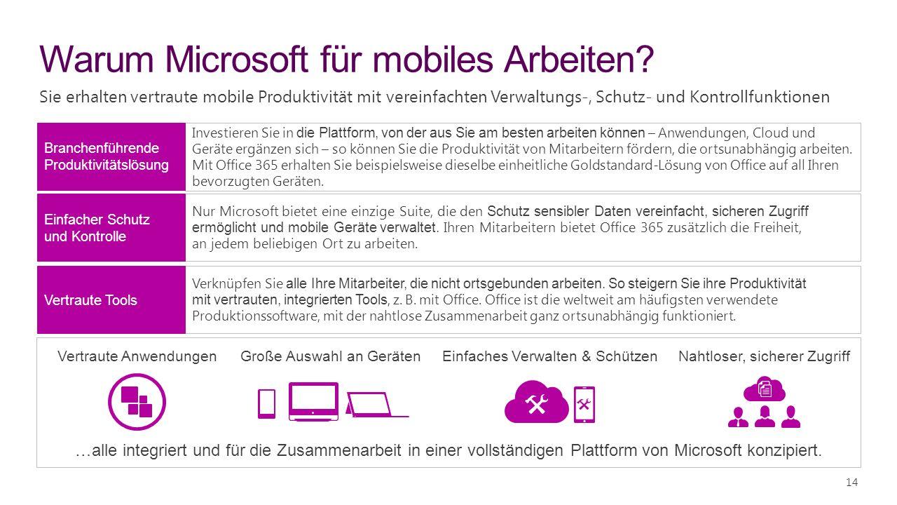 Warum Microsoft für mobiles Arbeiten.