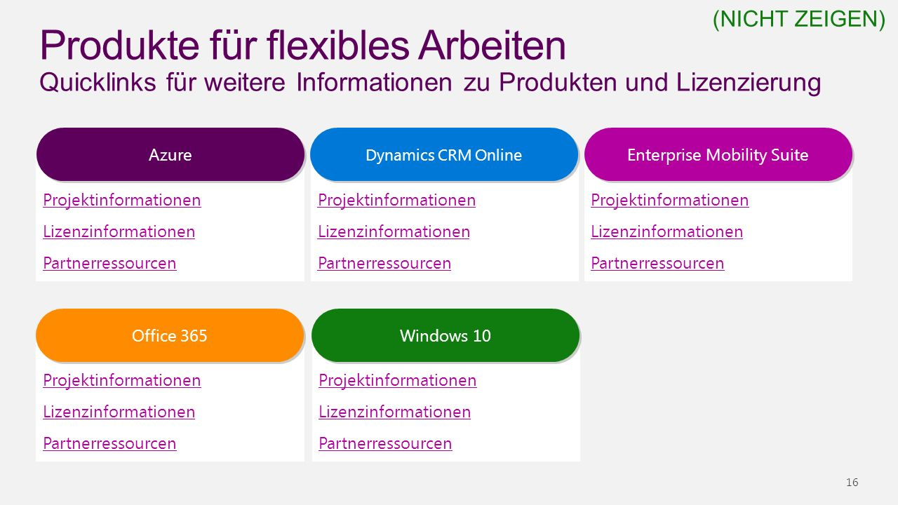 Produkte für flexibles Arbeiten Quicklinks für weitere Informationen zu Produkten und Lizenzierung 16 Projektinformationen Lizenzinformationen Partnerressourcen Enterprise Mobility Suite Projektinformationen Lizenzinformationen Partnerressourcen Windows 10 Projektinformationen Lizenzinformationen Partnerressourcen Office 365 Projektinformationen Lizenzinformationen Partnerressourcen Azure Projektinformationen Lizenzinformationen Partnerressourcen Dynamics CRM Online