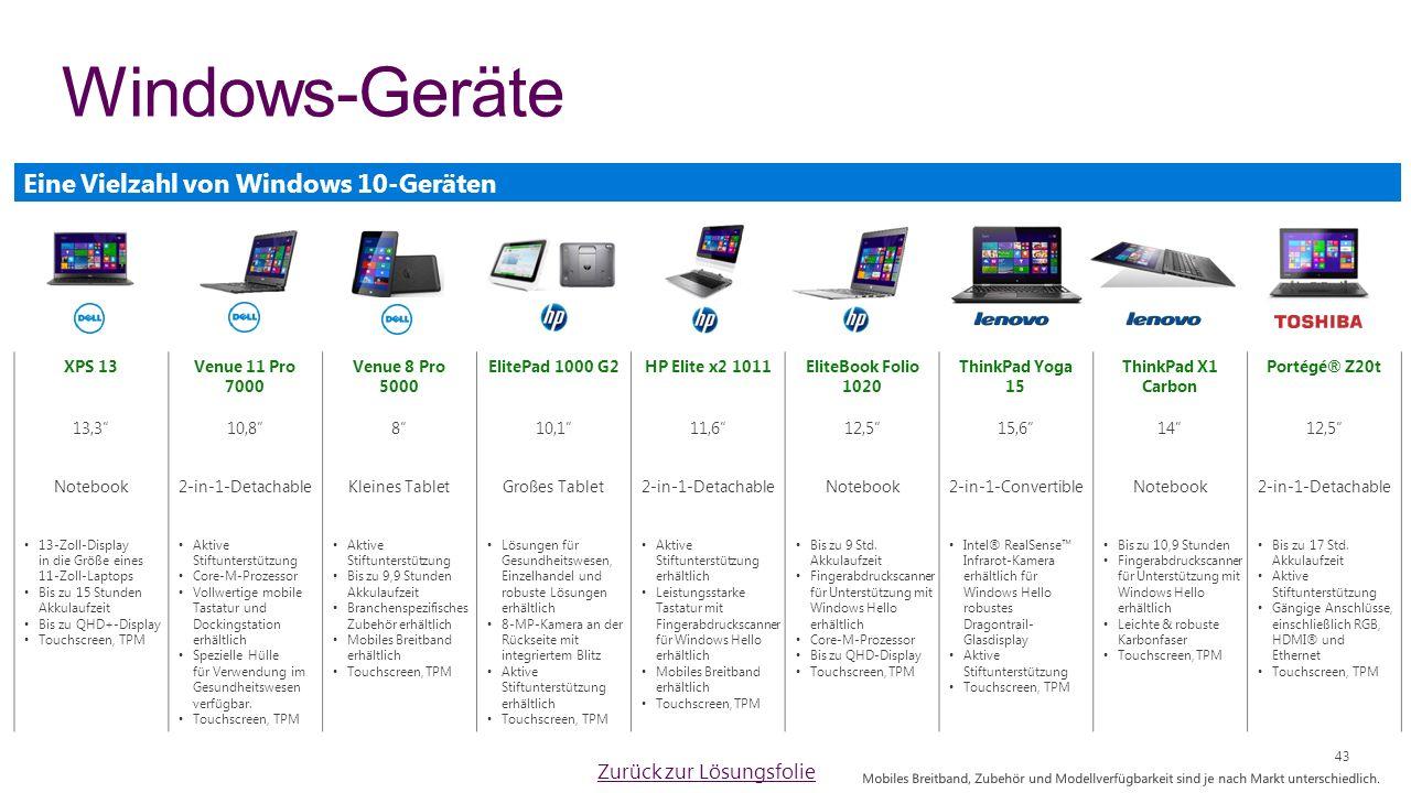 Eine Vielzahl von Windows 10-Geräten Windows-Geräte Zurück zur Lösungsfolie XPS 13Venue 11 Pro 7000 Venue 8 Pro 5000 ElitePad 1000 G2HP Elite x2 1011EliteBook Folio 1020 ThinkPad Yoga 15 ThinkPad X1 Carbon Portégé® Z20t 13,3 10,8 8 10,1 11,6 12,5 15,6 14 12,5 Notebook2-in-1-DetachableKleines TabletGroßes Tablet2-in-1-DetachableNotebook2-in-1-ConvertibleNotebook2-in-1-Detachable 13-Zoll-Display in die Größe eines 11-Zoll-Laptops Bis zu 15 Stunden Akkulaufzeit Bis zu QHD+-Display Touchscreen, TPM Aktive Stiftunterstützung Core-M-Prozessor Vollwertige mobile Tastatur und Dockingstation erhältlich Spezielle Hülle für Verwendung im Gesundheitswesen verfügbar.