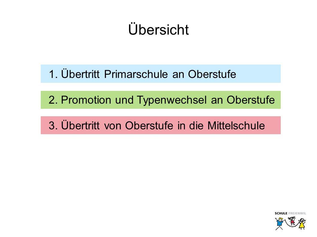 Übersicht 1. Übertritt Primarschule an Oberstufe 2.