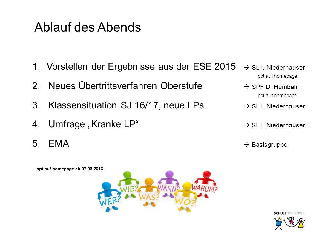 Ablauf des Abends 1.Vorstellen der Ergebnisse aus der ESE 2015  SL I.