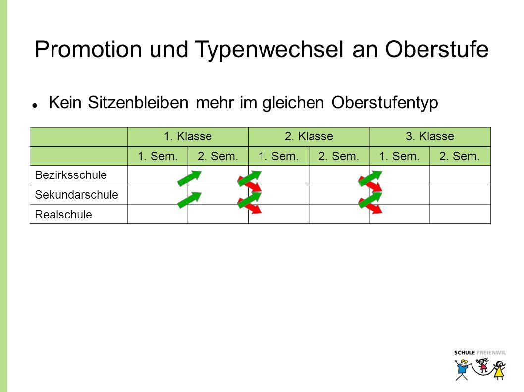 Promotion und Typenwechsel an Oberstufe Kein Sitzenbleiben mehr im gleichen Oberstufentyp 1.