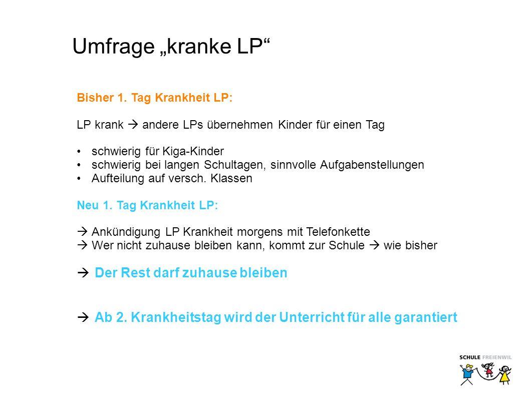 """Umfrage """"kranke LP Bisher 1."""