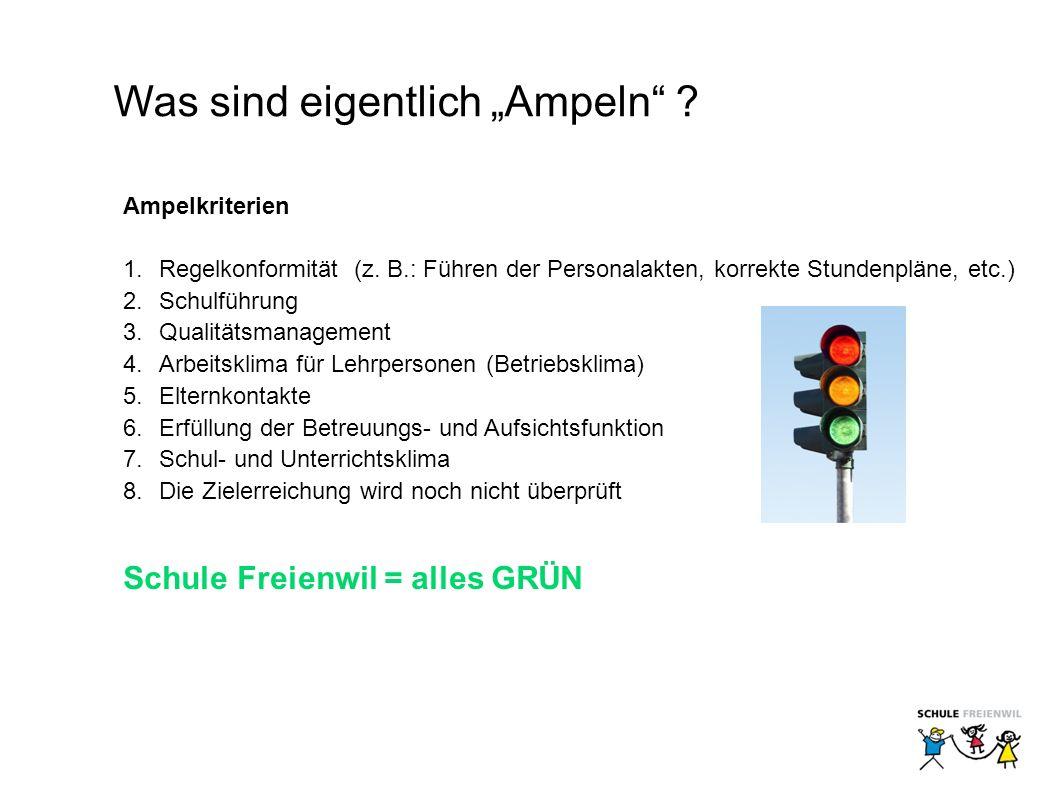"""Was sind eigentlich """"Ampeln . Ampelkriterien 1.Regelkonformität (z."""