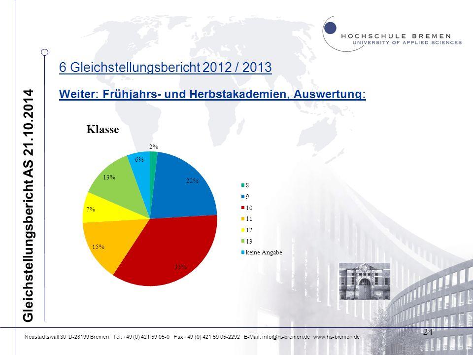 Neustadtswall 30 D-28199 Bremen Tel. +49 (0) 421 59 05-0 Fax +49 (0) 421 59 05-2292 E-Mail: info@hs-bremen.de www.hs-bremen.de 6 Gleichstellungsberich