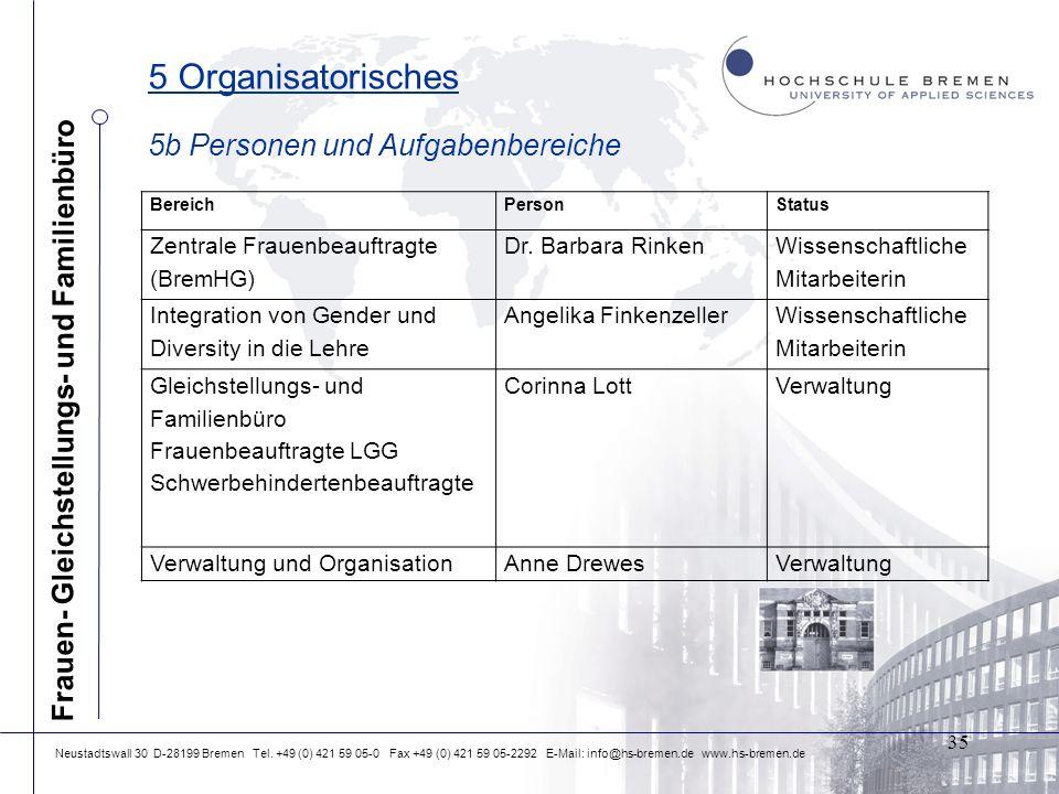 Neustadtswall 30 D-28199 Bremen Tel. +49 (0) 421 59 05-0 Fax +49 (0) 421 59 05-2292 E-Mail: info@hs-bremen.de www.hs-bremen.de 5 Organisatorisches 5b