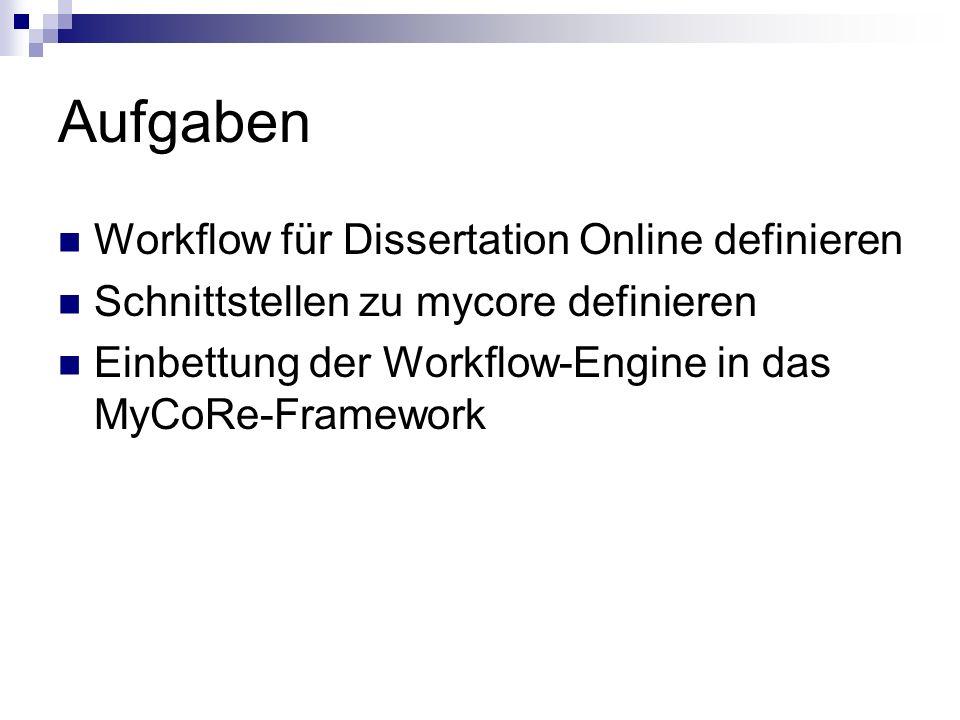 Aufgaben Workflow für Dissertation Online definieren Schnittstellen zu mycore definieren Einbettung der Workflow-Engine in das MyCoRe-Framework