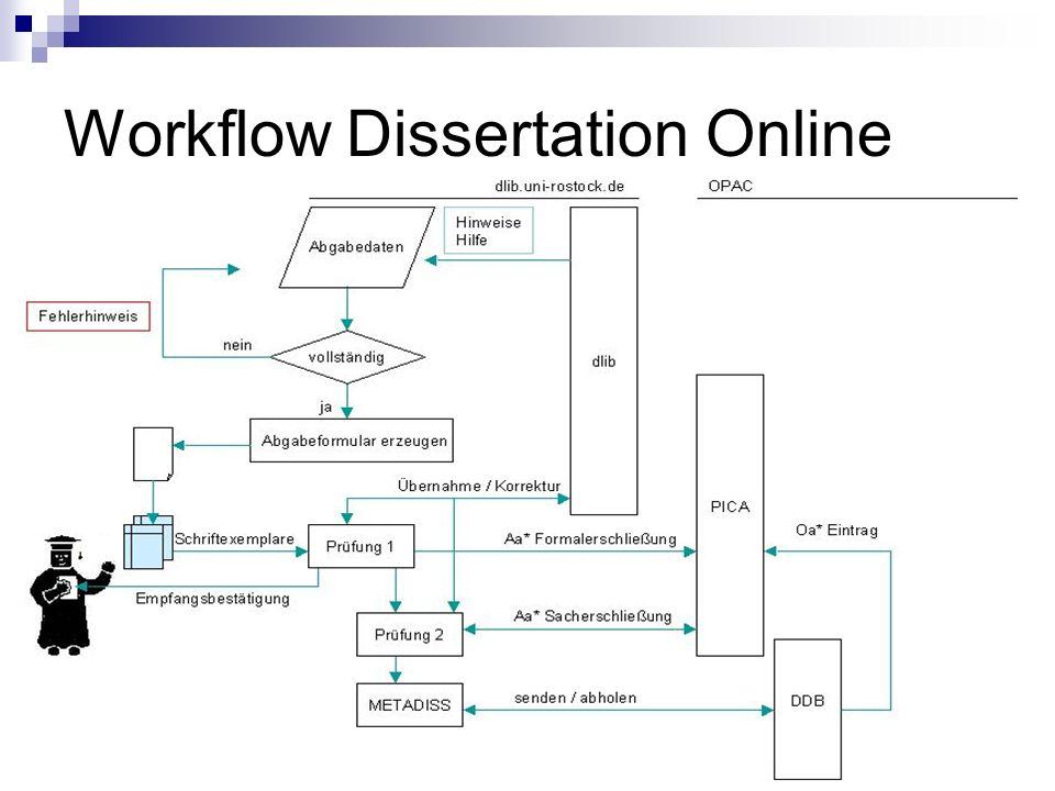 Idee Standard XPDL zur Beschreibung von Workflows Workflow - Egine Enhydra Shark Workflow - Editor Enhydra JaWE