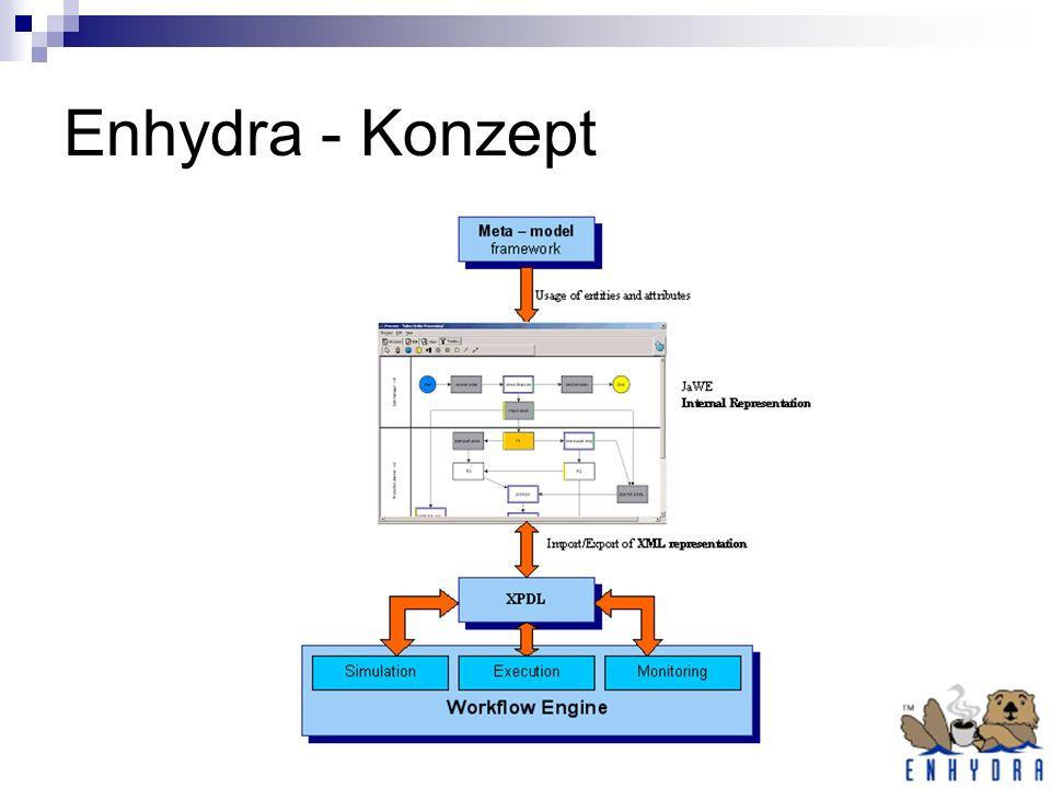 """Enhydra Shark Basiert vollständig auf dem Standard XPDL Keine eigenen Erweiterungen Eigene Administrationsoberfläche für alle Workflows Kann als """"Java libary in servlets genutzt werden Unterstützt dynamische Workflows Open Source (www.enhydra.org)"""