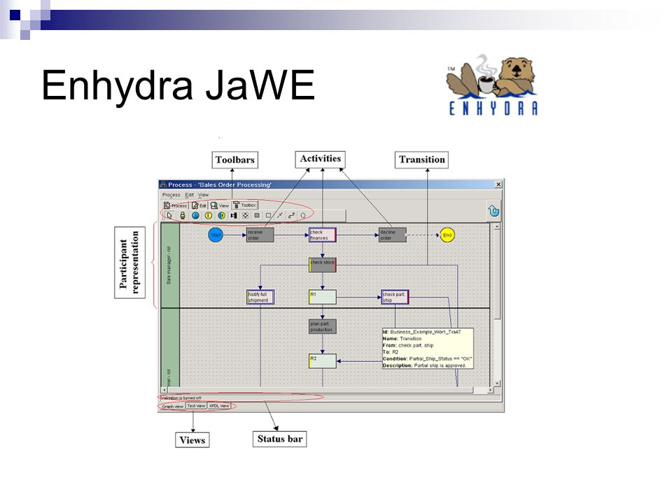 Enhydra JaWE