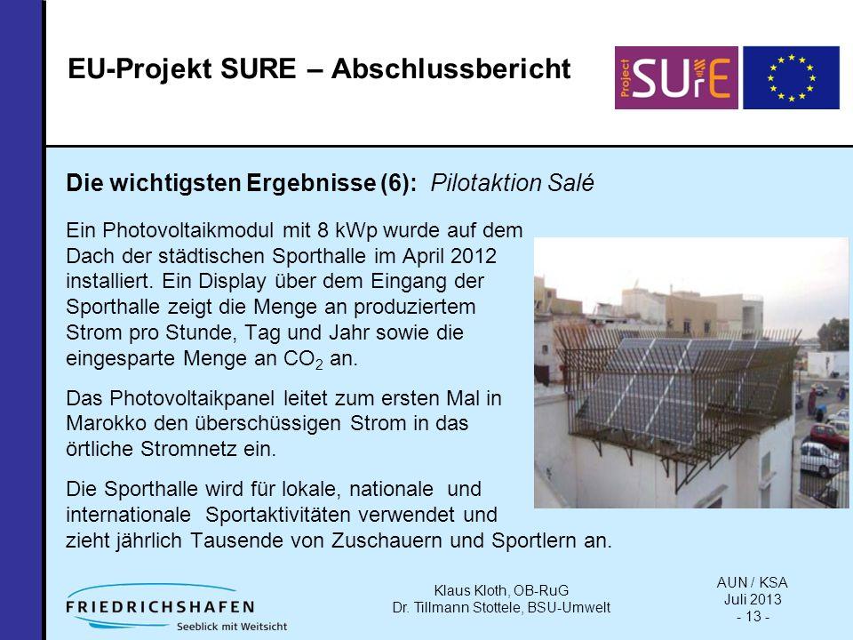 Die wichtigsten Ergebnisse (6): Pilotaktion Salé Ein Photovoltaikmodul mit 8 kWp wurde auf dem Dach der städtischen Sporthalle im April 2012 installiert.
