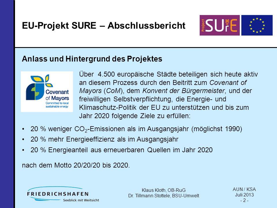 EU-Projekt SURE – Abschlussbericht Die European Neighbourhood Policy (ENP) AUN / KSA Juli 2013 - 3 - Klaus Kloth, OB-RuG Dr.