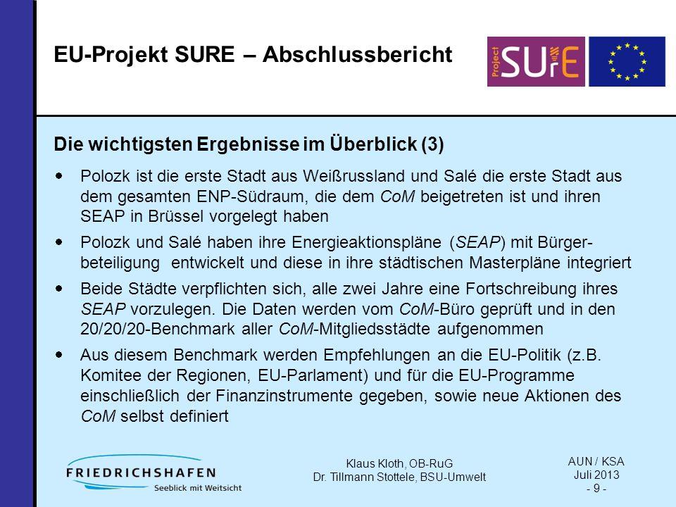 Kosten und Finanzierung des Projekts (1): Gesamtbudget:806.901 EUR EU-Zuschuss:616.725 EUR (73 %) Co-Finanzierung:227.260 EUR (27 %), verteilt auf die 5 Partner Die Co-Finanzierung der Partner wurde i.d.R.