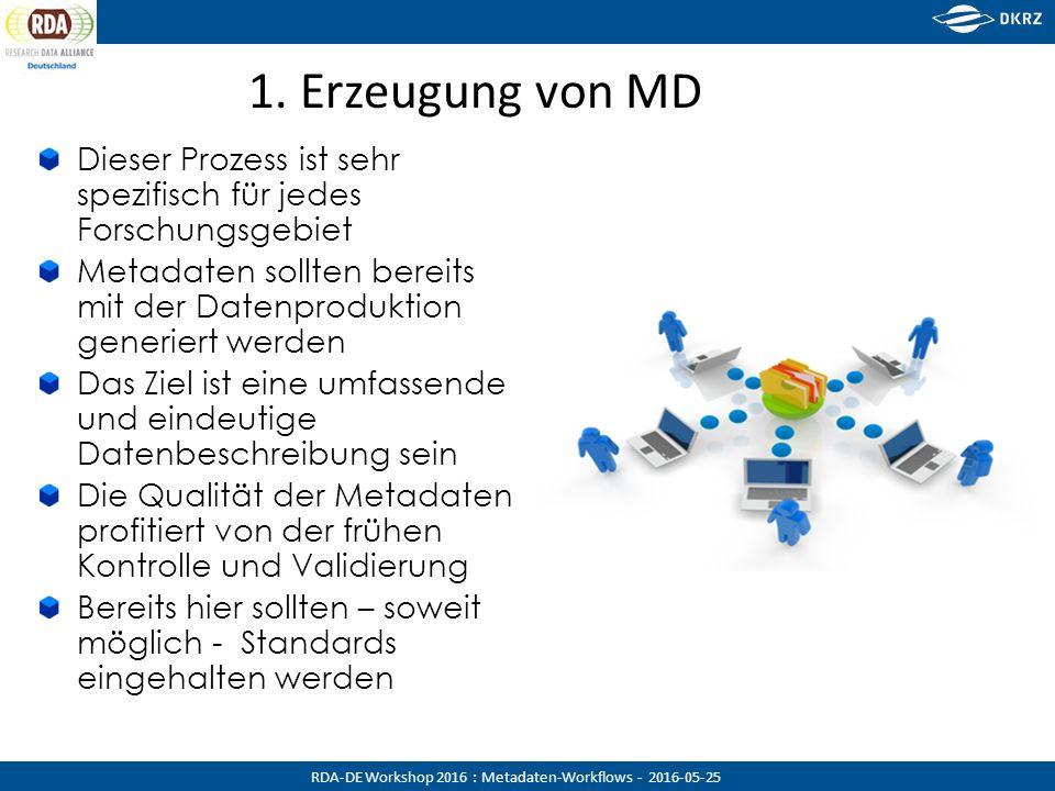 RDA-DE Workshop 2016 : Metadaten-Workflows - 2016-05-25 Dieser Prozess ist sehr spezifisch für jedes Forschungsgebiet Metadaten sollten bereits mit der Datenproduktion generiert werden Das Ziel ist eine umfassende und eindeutige Datenbeschreibung sein Die Qualität der Metadaten profitiert von der frühen Kontrolle und Validierung Bereits hier sollten – soweit möglich - Standards eingehalten werden 1.