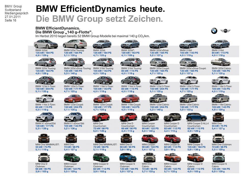 BMW Group Switzerland Mediengespräch 27.01.2011 Seite 16 BMW EfficientDynamics heute.