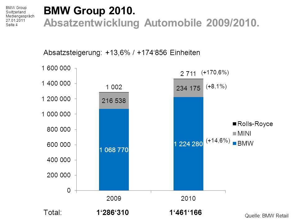 BMW Group Switzerland Mediengespräch 27.01.2011 Seite 15 Neuheiten 2011. BMW Automobile.