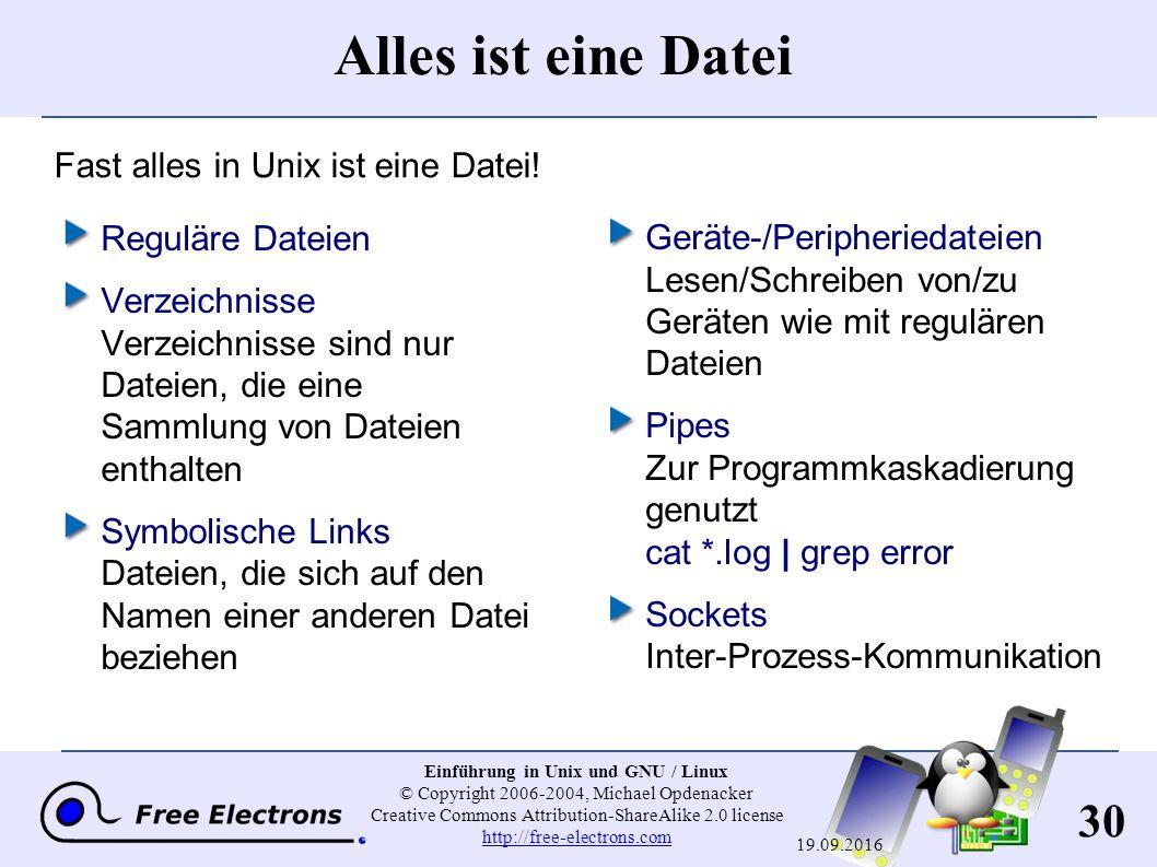 30 Einführung in Unix und GNU / Linux © Copyright 2006-2004, Michael Opdenacker Creative Commons Attribution-ShareAlike 2.0 license http://free-electrons.com http://free-electrons.com 19.09.2016 Alles ist eine Datei Reguläre Dateien Verzeichnisse Verzeichnisse sind nur Dateien, die eine Sammlung von Dateien enthalten Symbolische Links Dateien, die sich auf den Namen einer anderen Datei beziehen Geräte-/Peripheriedateien Lesen/Schreiben von/zu Geräten wie mit regulären Dateien Pipes Zur Programmkaskadierung genutzt cat *.log | grep error Sockets Inter-Prozess-Kommunikation Fast alles in Unix ist eine Datei!
