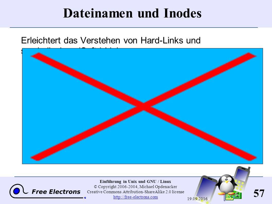 57 Einführung in Unix und GNU / Linux © Copyright 2006-2004, Michael Opdenacker Creative Commons Attribution-ShareAlike 2.0 license http://free-electrons.com http://free-electrons.com 19.09.2016 Dateinamen und Inodes Erleichtert das Verstehen von Hard-Links und symbolischen (Soft-) Links.