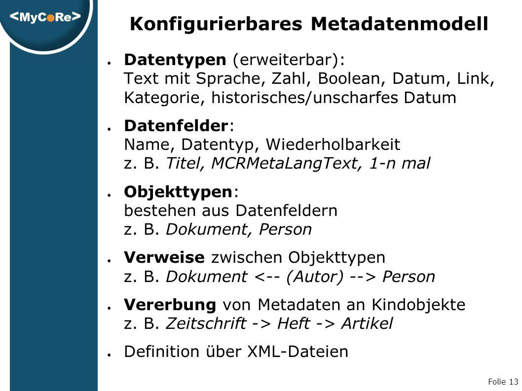 Folie 13 Konfigurierbares Metadatenmodell ● Datentypen (erweiterbar): Text mit Sprache, Zahl, Boolean, Datum, Link, Kategorie, historisches/unscharfes Datum ● Datenfelder: Name, Datentyp, Wiederholbarkeit z.
