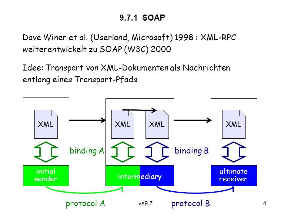 vs9.7 4 intermediary initial sender ultimate receive r 9.7.1 SOAP Idee: Transport von XML-Dokumenten als Nachrichten entlang eines Transport-Pfads Dave Winer et al.