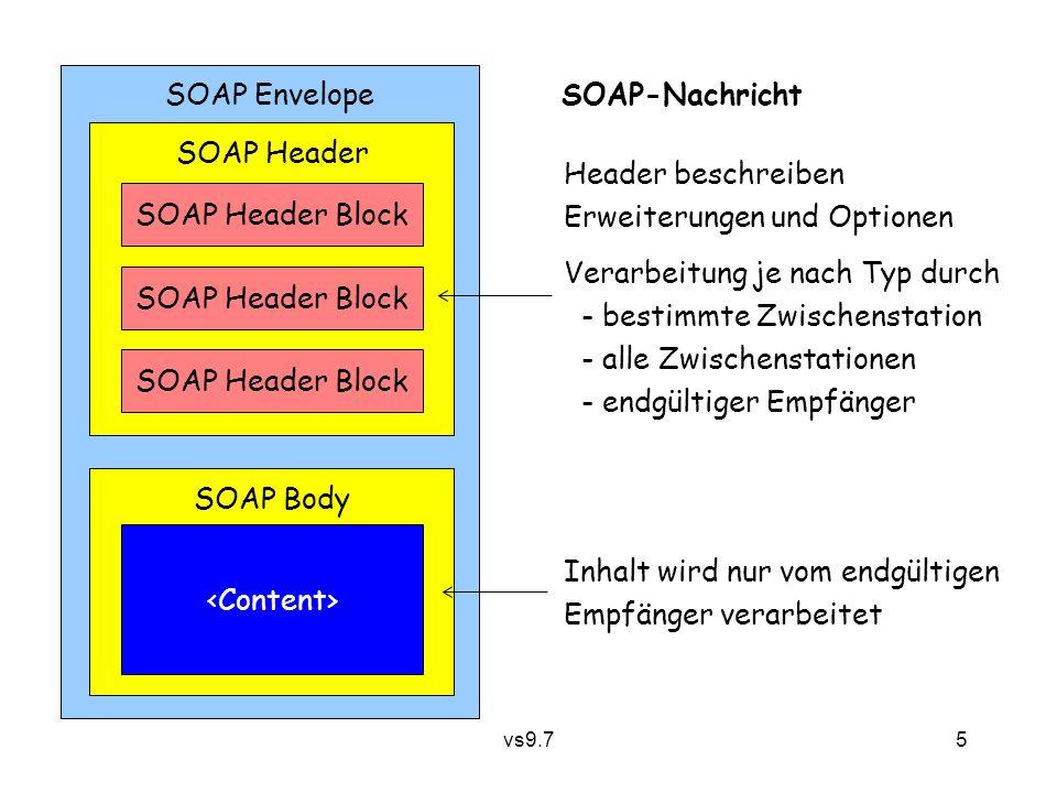 vs9.7 5 SOAP Envelope SOAP Header SOAP Header Block Header beschreiben Erweiterungen und Optionen Verarbeitung je nach Typ durch - bestimmte Zwischenstation - alle Zwischenstationen - endgültiger Empfänger SOAP Body Inhalt wird nur vom endgültigen Empfänger verarbeitet SOAP-Nachricht