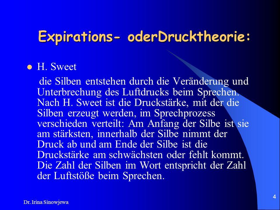 Dr.Irina Sinowjewa 4 Expirations- oderDrucktheorie: H.