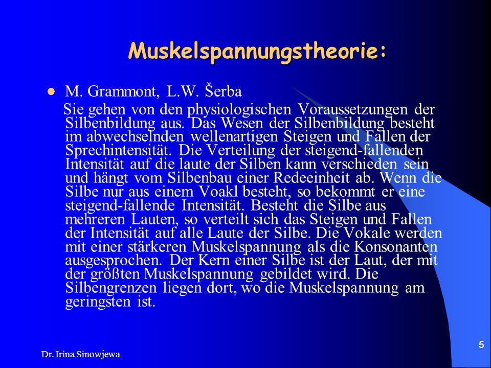 Dr.Irina Sinowjewa 5 Muskelspannungstheorie: M. Grammont, L.W.