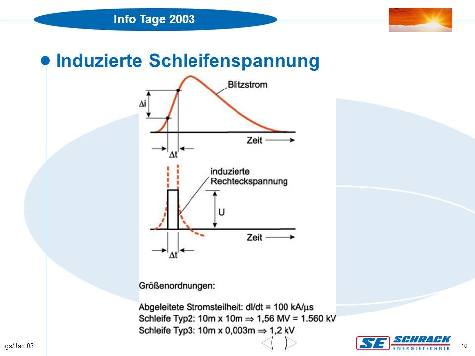 Info Tage 2003 gs/Jan.03 10 Induzierte Schleifenspannung
