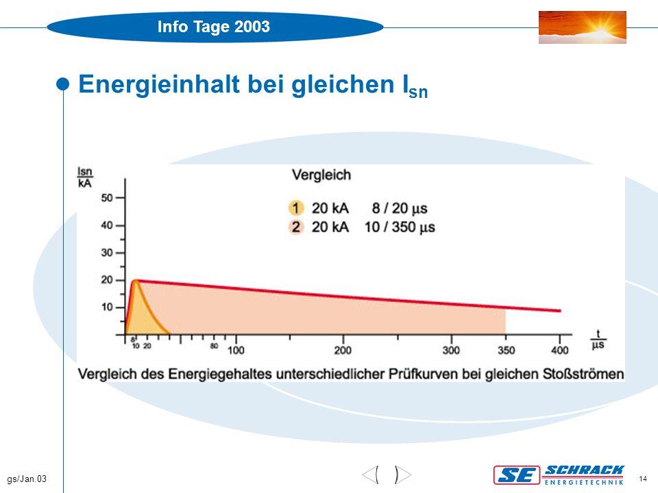 Info Tage 2003 gs/Jan.03 14 Energieinhalt bei gleichen I sn