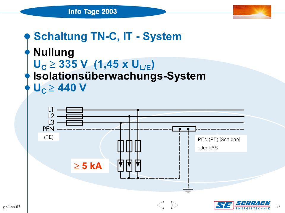 Info Tage 2003 gs/Jan.03 18 Schaltung TN-C, IT - System  Nullung U C  335 V (1,45 x U L/E )  Isolationsüberwachungs-System  U C  440 V  5 kA (PE