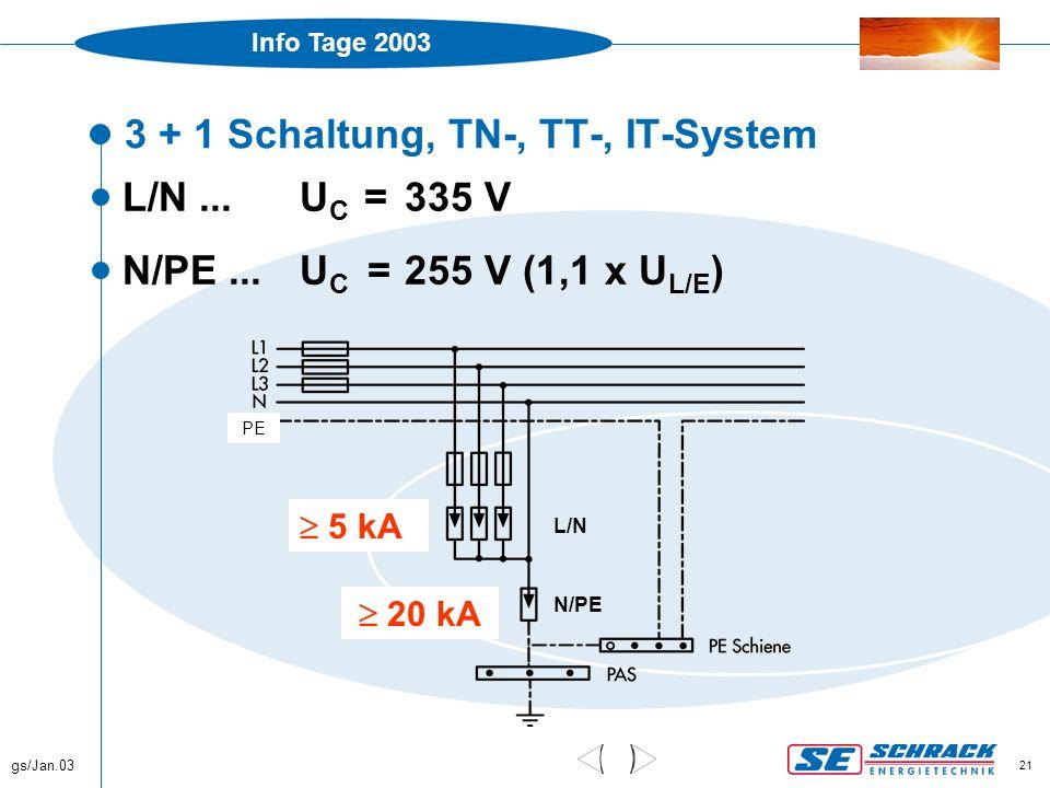 Info Tage 2003 gs/Jan.03 21 3 + 1 Schaltung, TN-, TT-, IT-System  L/N... U C =335 V  N/PE...U C =255 V (1,1 x U L/E )  5 kA  20 kA N/PE L/N PE