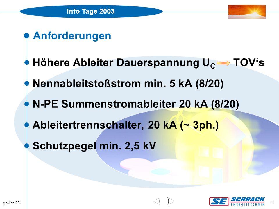 Info Tage 2003 gs/Jan.03 23 Anforderungen  Höhere Ableiter Dauerspannung U C TOV's  Nennableitstoßstrom min. 5 kA (8/20)  N-PE Summenstromableiter