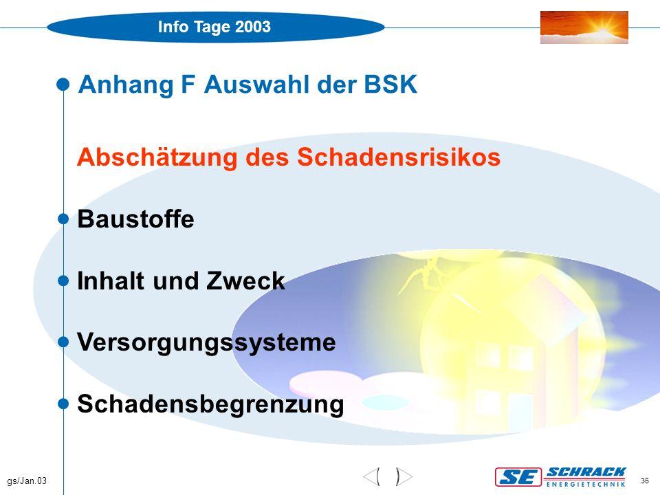 Info Tage 2003 gs/Jan.03 36 Anhang F Auswahl der BSK Abschätzung des Schadensrisikos  Baustoffe  Inhalt und Zweck  Versorgungssysteme  Schadensbeg
